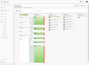 Google Analytics Visitor Flow Screenshot
